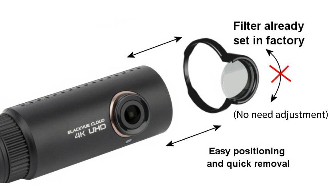 Blackvue offers you polarizing filter for your car cameras.