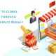 Hire Ecommerce Website Agency to Increase ROI